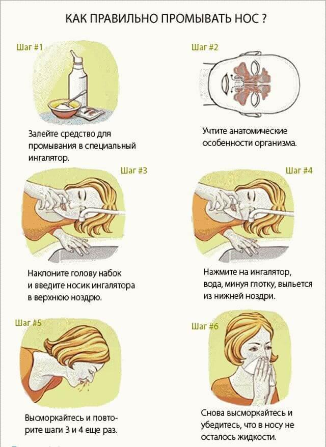 Как быстро избавиться от насморка и заложенности носа?