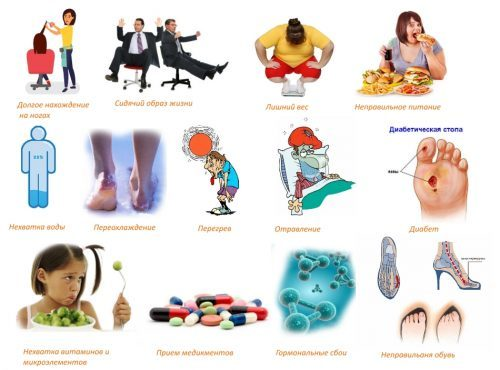 Мази от судорог в ногах: названия препаратов, применение, цена