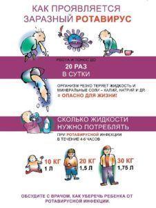 Диета при ротавирусе у взрослых: подробная информация о питании пациентов