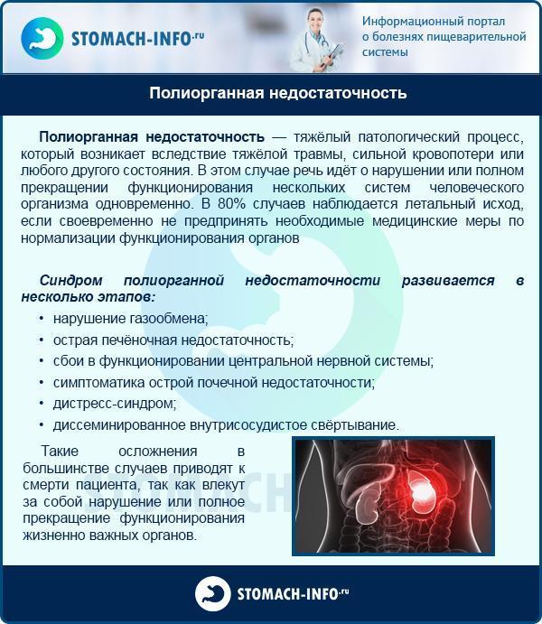 Перитонит: симптомы у взрослых, профилактика и лечение