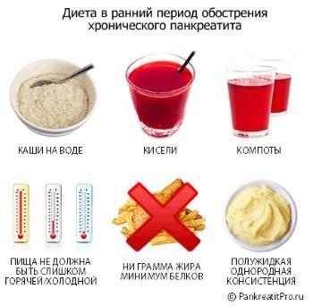Меню для поджелудочной железы на неделю: общие рекомендации