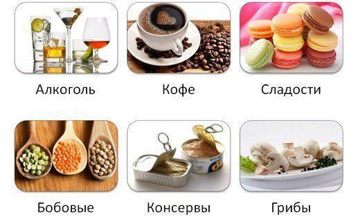 Питание при обострении панкреатита поджелудочной железы